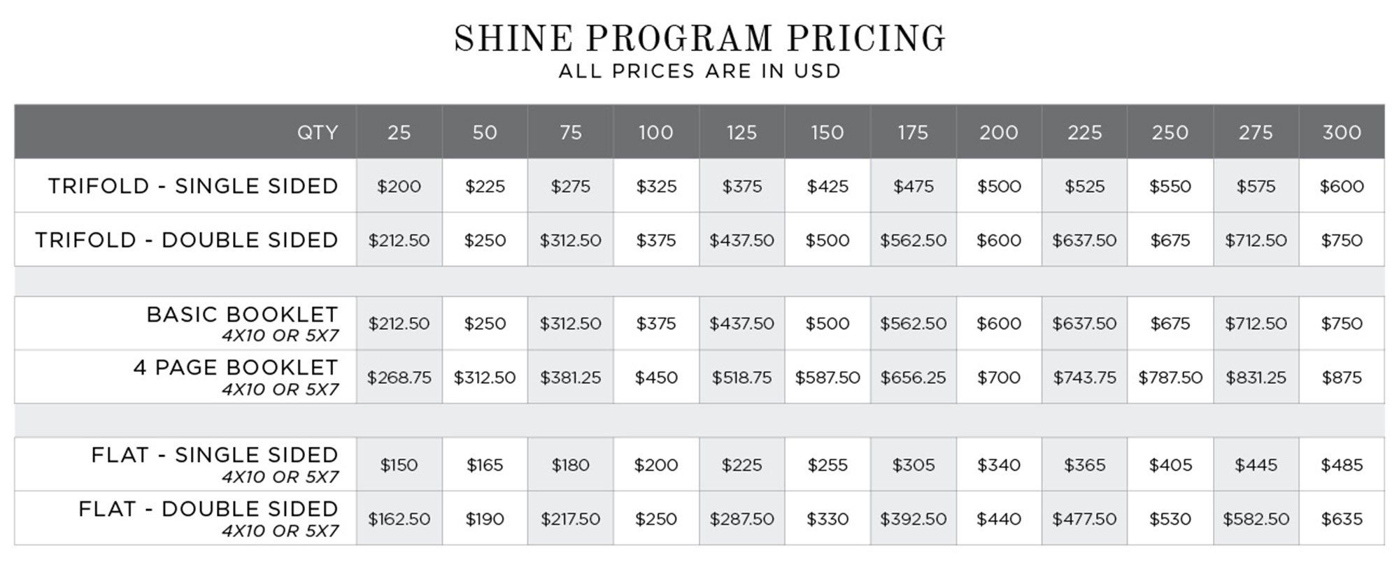 please see this chart for pricing pricing varies between program styles